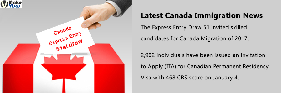 Express Entry Draw 51:  Rising invitations and falling CRS Score